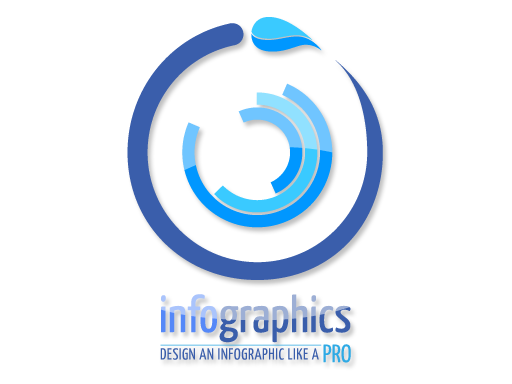 Create informational graphics and integrate them everywhere